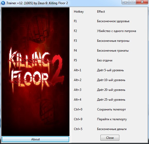 Awesome Killing Floor 2: Трейнер/Trainer (+12) [1005] {Zeus 9}