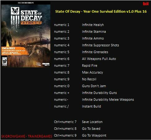 скачать трейнер к State Of Decay Yose Day One Edition - фото 3