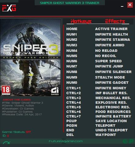 Скачать Трейнер Для Снайпер Ghost Warrior 3