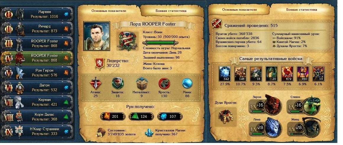 Kings bounty легенда о рыцаре рекорды
