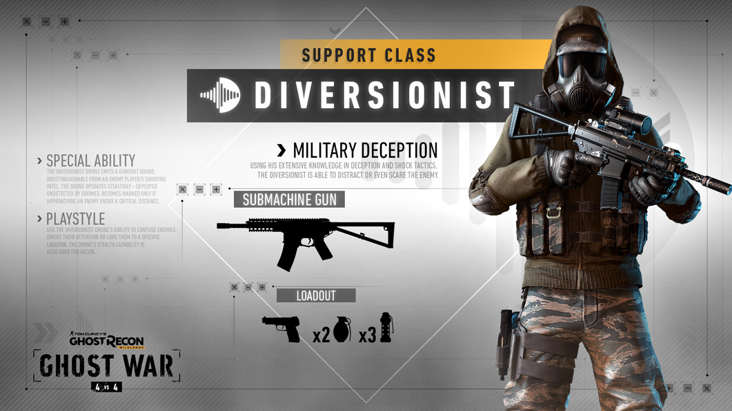 Tom Clancy's Ghost Recon: Wildlands - Классы Ghost War - Tom Clancy's Ghost Recon: Wildlands Classes, Арт, Классы