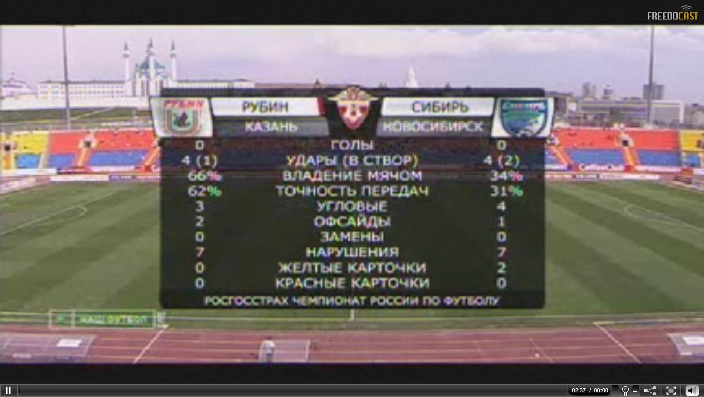 Прогноз на матч Бунёдкор - Динамо Самарканд