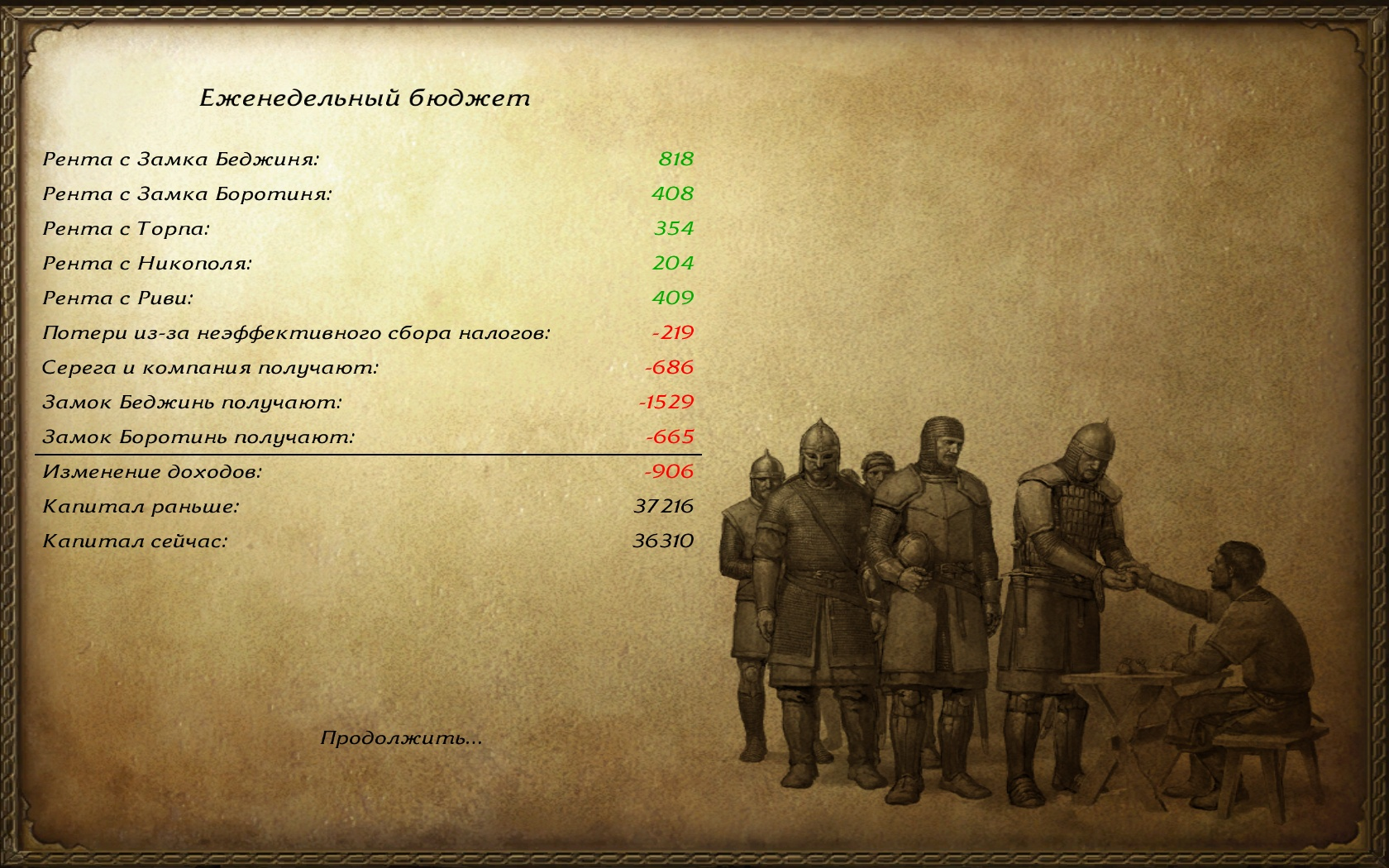 Благосостояние Mount and Blade Wiki FANDOM powered by Wikia 56