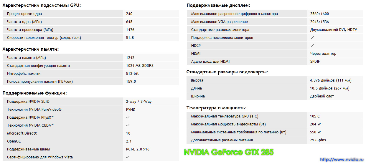 Длинна Geforce 285 Gtx