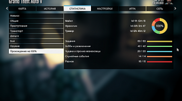 Grand Theft Auto 5 (GTA V): Сохранение/SaveGame (Игра пройдена на 101%, без читов)