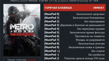 Metro 2033 - Redux: Трейнер/Trainer (+13) [1.0.0.3 Steam/GOG] {hex}