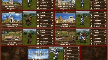 Heroes of Might and Magic 3: The Restoration of Erathia: Чит-Мод/Cheat-Mode (Грозные, но слабые герои, для мода МОР)
