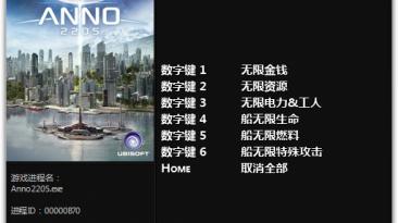 Anno 2205: Трейнер/Trainer (+6) [1.0 - 1.2] {FLiNG}