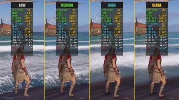 Assassin's Creed Odyssey - Сравнение производительности GTX 1060 Low vs. Medium vs. High vs. Ultra