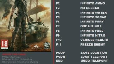 Mad Max: Трейнер/Trainer (+12) [1.0.3.0] {FutureX}