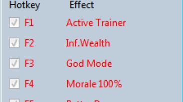 Crusader Kings 2: Трейнер/Trainer (+8) [2.1.3] {MrAntiFun}