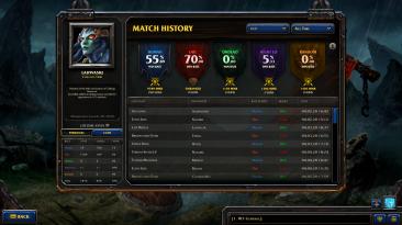 Blizzard показала как будет выглядеть новые профили игроков в Warcraft III: Reforged