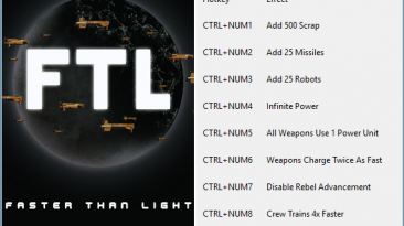 FTL: Faster Than Light: Трейнер/Trainer (+8) [1.05.13] {gir489}
