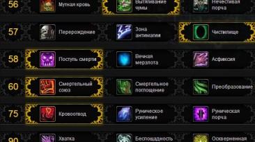 World of Warcraft: Гайд по ФДК 5.4