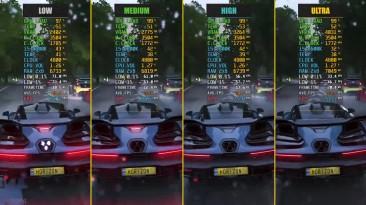 Forza Horizon 4 - GTX 1050 Ti Low vs. Medium vs. High vs. Ultra (Performance Comparison)