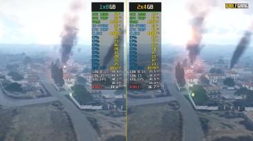 Сравнение - Arma 3 8GB RAM (Одноканальная или Двухканальная)