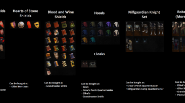 """Witcher 3: Wild Hunt: """"Полезные щиты и новая броня"""""""