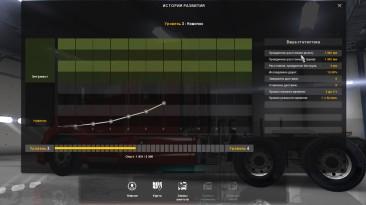 "American Truck Simulator ""Sisls flat ui интерфейс"""
