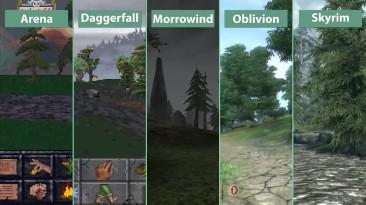 От Arena к Skyrim: как менялась графика в играх The Elder Scrolls