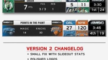"""NBA 2K14 """"Табличка счета MSG v3"""""""
