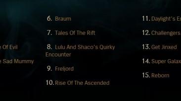 Музыка League of Legends (Часть 1)