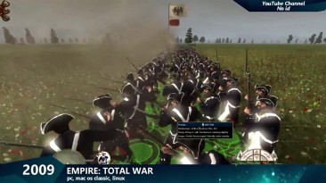Эволюция игр Total War 2000 - 2018