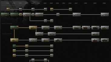 "Hearts of Iron 4 ""Extended Tech Tree 1960 от 30.03.2021"""