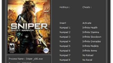 Sniper: Ghost Warrior: Трейнер/Trainer (+9) [1.2.0.0] {Cemi4ka}