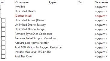 Tom Clancy's Ghost Recon Wildlands: Таблица для Cheat Engine [UPD: 18.01.2017]
