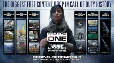 Call of Duty: Modern Warfare - Начало первого сезона