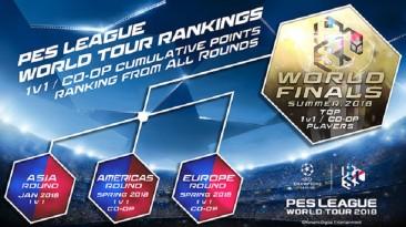 Завтра стартуют отборочные игры киберспортивной УЕФА