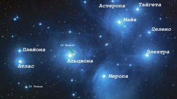 Elite: Dangerous - Отчёт Странника меж звёзд о путешествии из обитаемого пузыря в рассеянное звёздное скопление Плеяды.