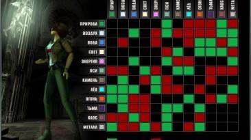 """Zanzarah: the Hidden Portal """"Патч на правильную таблицу эффективности фей"""
