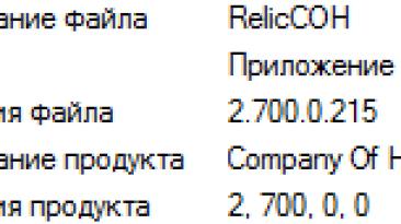 Company of Heroes: Sega Edition - Таблица Cheat Engine 6.2 (+4)[v2.7]