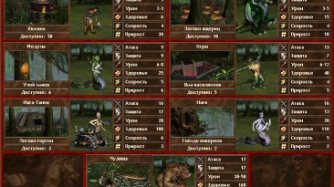 Heroes of Might and Magic 3: The Restoration of Erathia: Чит-Мод/Cheat-Mode (Альтернативная Крепость для мода МОР v.1.0)