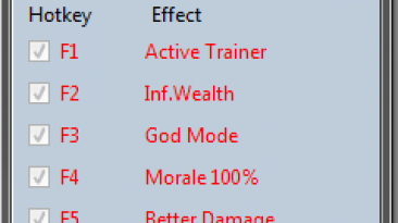 Crusader Kings 2: Трейнер/Trainer (+8) [2.2.0.4] {MrAntiFun}