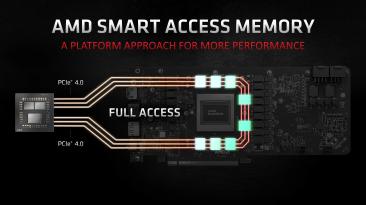 ASUS включает поддержку изменяемого размера BAR на мат.платах Intel Z490, H470 и B460 с помощью обновления BIOS