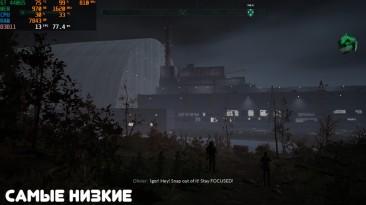 """Chernobylite """"конфиг для слабых и средних пк"""""""