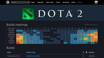 """Сервис SteamDatabase обзавелся """"тепловой картой"""" обновлений"""
