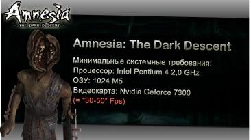 "Amnesia: The Dark Descent ""Оптимизация для слабых ПК"""