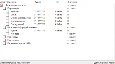 ATOM RPG - Trudograd: Таблица для Cheat Engine [UPD: 24.05.2020] {Astor} - RUS