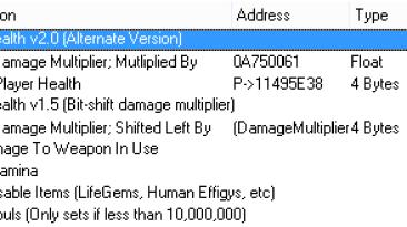Dark Souls 2: Таблица для Cheat Engine [UPD: 11.07.2017] {SteveAndrew}