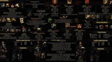 """Darkest Dungeon """"Модификация (мини гайд)"""""""