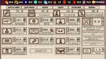 China Maos Legacy: Сохранение/SaveGame (Начало игры, много денег, всё на максимуме)