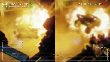 Homefront: The Revolution - Сравнение производительности на GTX 970 и R9 390