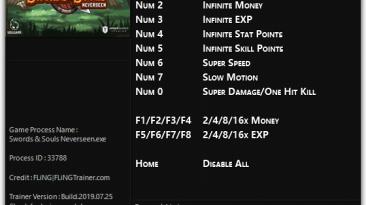 Swords & Souls: Neverseen: Трейнер/Trainer (+10) [1.0] {FLiNG}