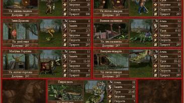 Heroes of Might and Magic 3: The Restoration of Erathia: Чит-Мод/Cheat-Mode (Хакнутая Крепость)