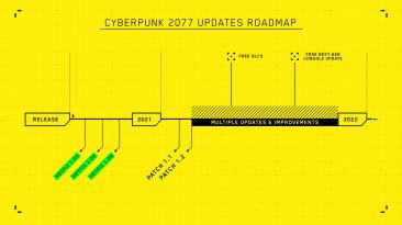 Вышло обновление 1.1 для Cyberpunk 2077