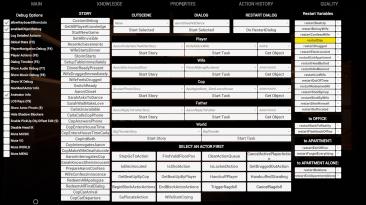 12 Minutes: Таблица для Cheat Engine/Активация Debug Menu [UPD:22.08.2021] {GreenHouse}