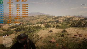 "Red Dead Redemption 2 ""Графика и оптимизация как на Xbox One X"""